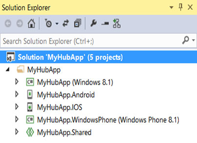 Visual Studio 2015 Screenshot for Adding iOS project.